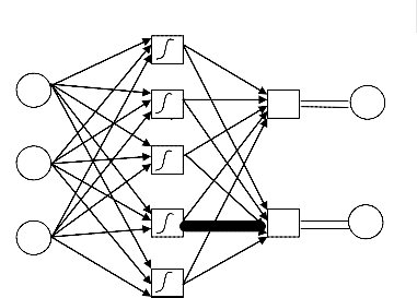 Regression and Neural Networks Models for Prediction of