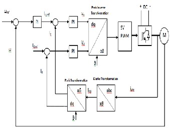 Wall Heater Location Wall Furnaces Wiring Diagram ~ Odicis
