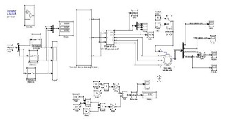 THD and Switching losses Analysis Of Multi-Level Inverter