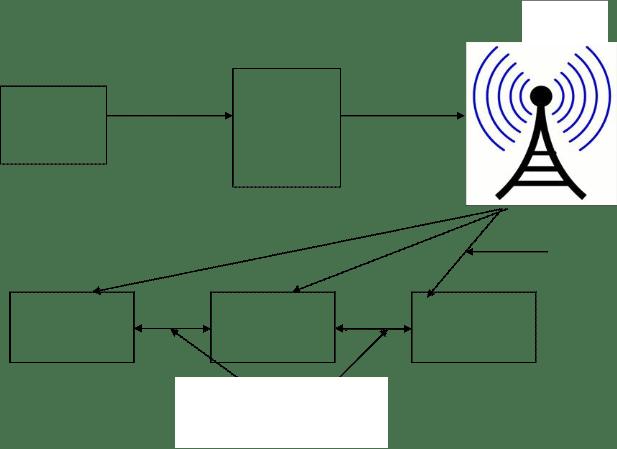 Network Security Diagram