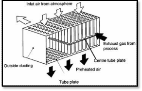 Heat Sink System Diagram, Heat, Free Engine Image For User