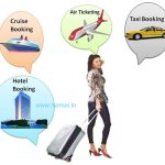 duties-of-a-travel-agents-in-hindi
