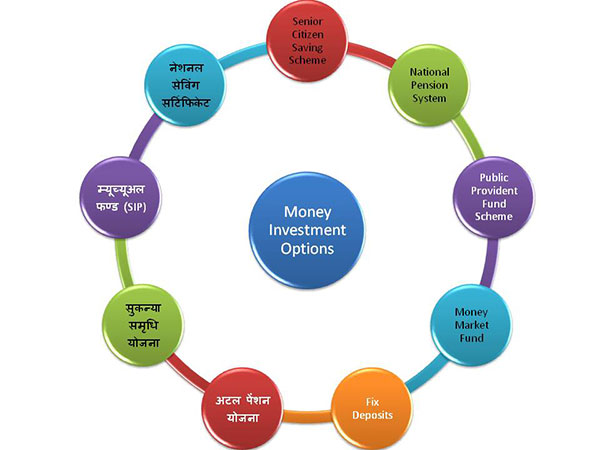 Money-Investment-tips-in-hindi