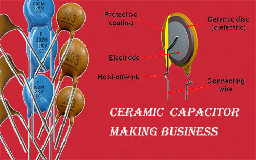 Ceramic-Capacitor-Making-business