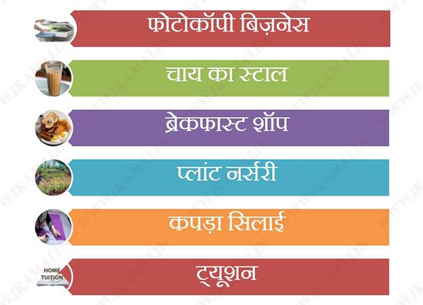 business ideas under rs 10000 in hindi