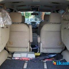 New Kijang Innova Luxury Perbedaan Grand Avanza E Dan G 2015 Jual Toyota Type 2010 Mulus Mobil