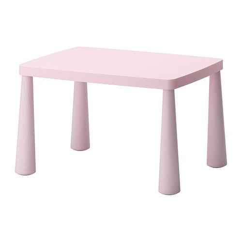 MAMMUT Mesa para nios  IKEA