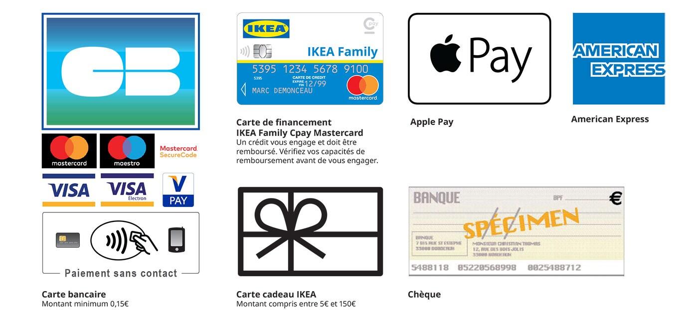 Moyens Et Modalités De Paiement Et Financement Ikea