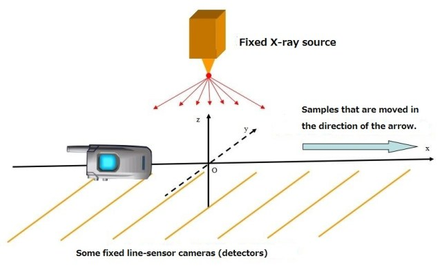 Parallel Version Of Line Drawing Algorithm : Ht edition series ray ct software tomoshop solution