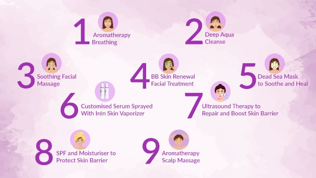 bb-glow-treatment-facial-promotion-ikeda-spa-steps