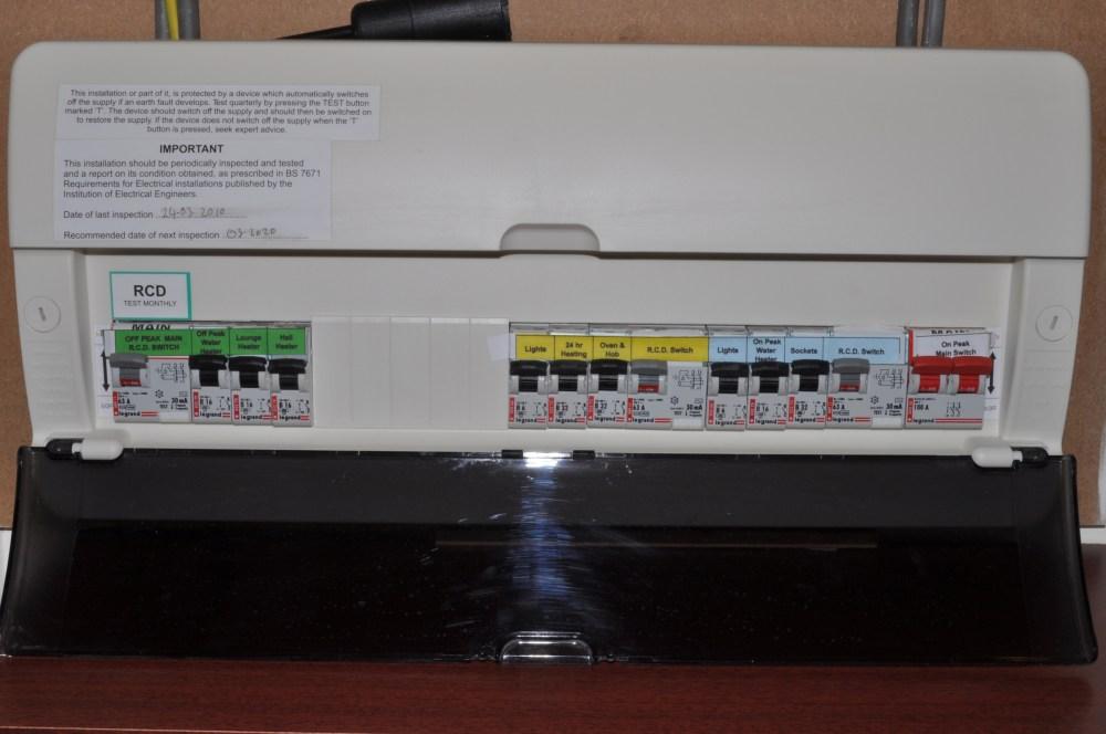 medium resolution of modern fuse box share circuit diagrams modern fuse box modern fuse box