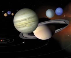惑星占い予言