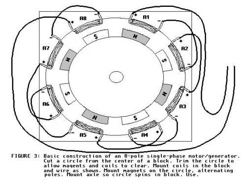 Motores de corriente alterna, informacion y como hacer uno