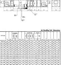 ducane furnace wiring diagram for humidifier [ 1024 x 1352 Pixel ]