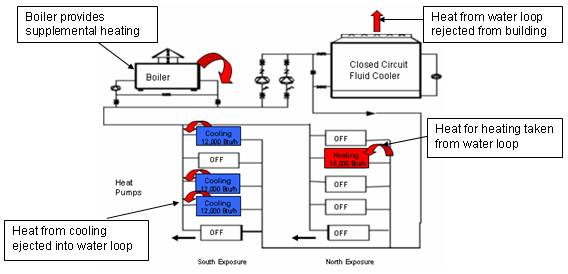 drawing of hvac system
