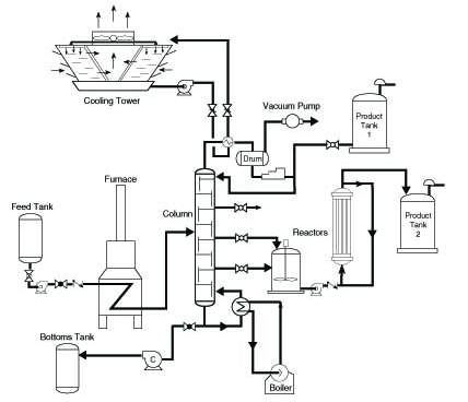 Variable Air Volume Unit Diagram, Variable, Free Engine