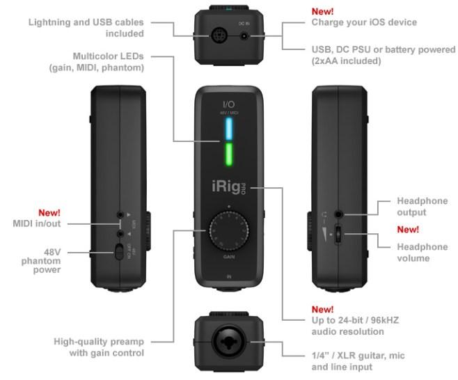 iRig Pro I/O