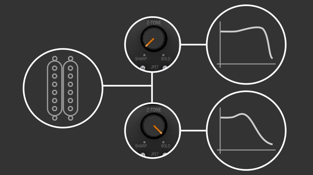 https://i0.wp.com/www.ikmultimedia.com/products/axeiosolo/images/1.0/z-tone-flow_dark@2x.jpg?resize=1080%2C606&ssl=1