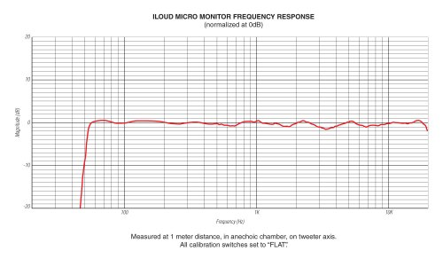 small resolution of iloudmm frequency response ik multimedia iloud micro monitor iloudmm frequency response