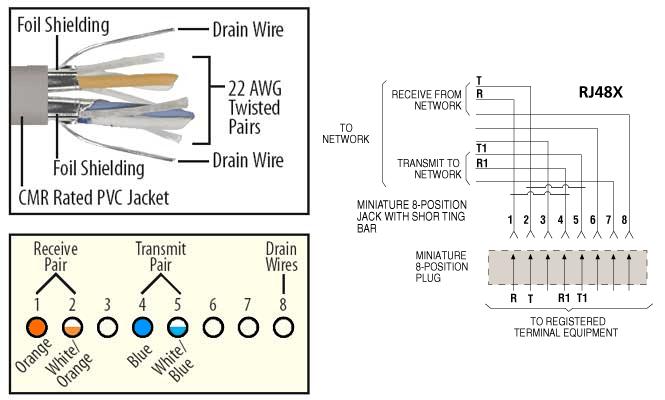 Rj12 6p4c Wiring Diagram - Wiring Diagram
