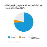 moral_choices_2