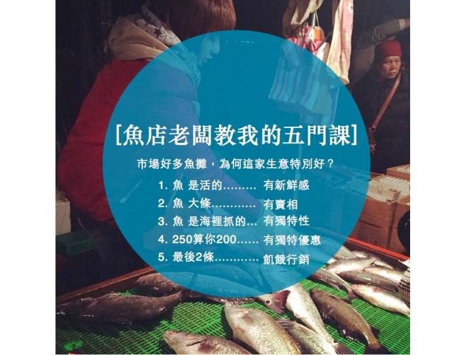 魚老闆五門課