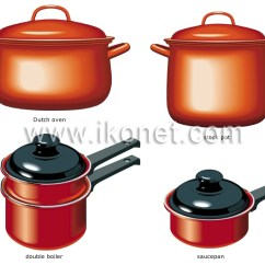Kitchen Utensils Outdoor Images Food And Cooking Image Visual Dictionary