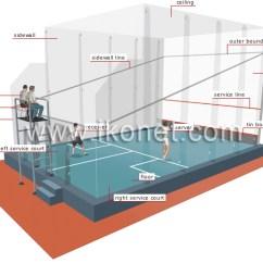 Squash Court Diagram Glacial Deposits Sports And Games Racket Image Visual