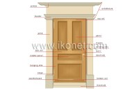 Door Cornice & Conceal A Curtain Rod Inside This ...