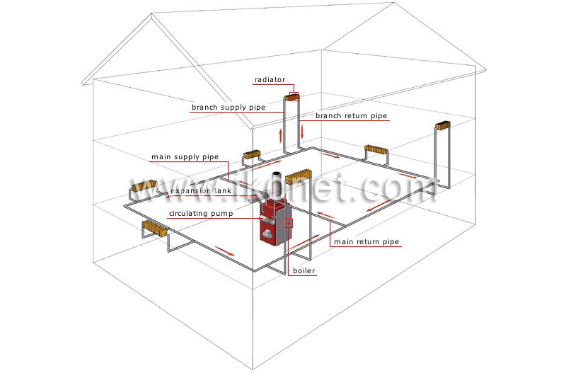 Water Heater House Water Supply Diagram