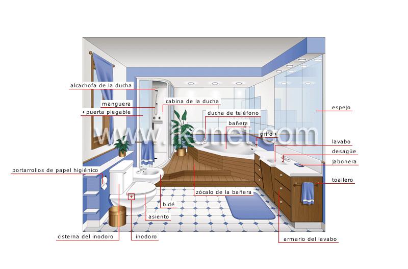casa  fontanera  cuarto de bao imagen  Diccionario Visual