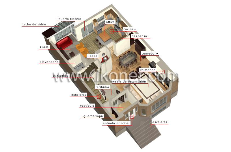 casa  estructura de una casa  habitaciones principales