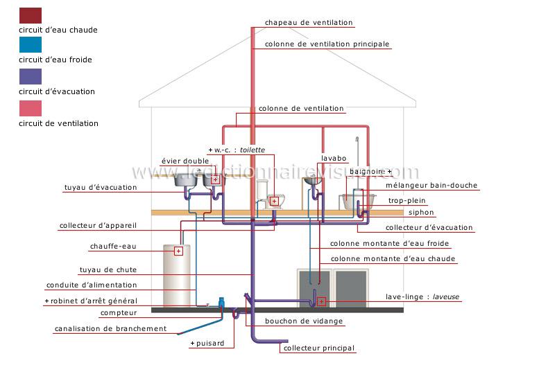 logiciel de plan de cuisine 3d gratuit