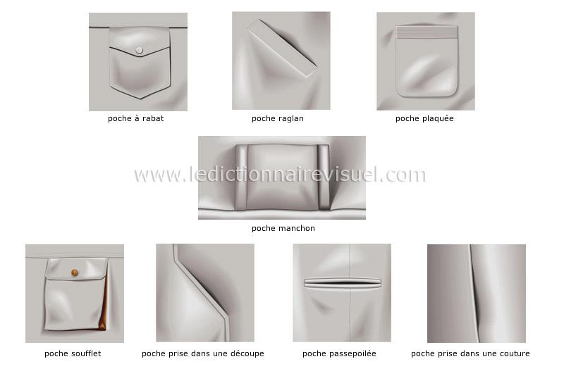 exemples de poches image
