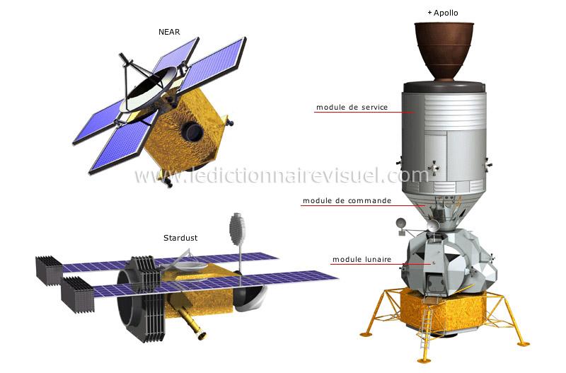exemples de sondes spatiales - Le Dictionnaire Visuel