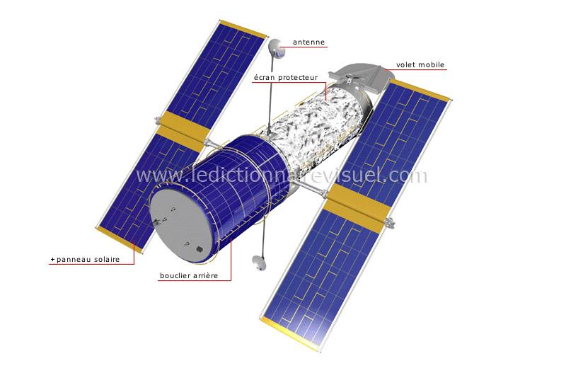 télescope spatial Hubble - Le Dictionnaire Visuel