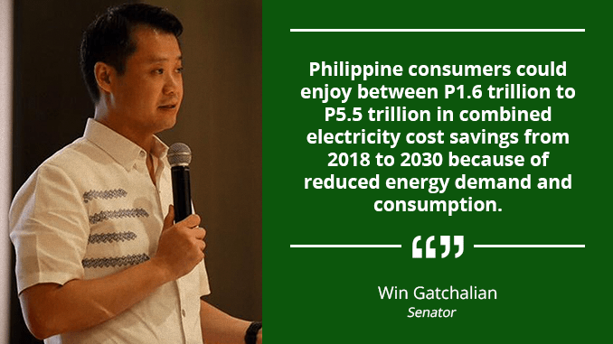 Energy Efficiency and Conservation Policy Will Save Trillions – GATCHALIAN