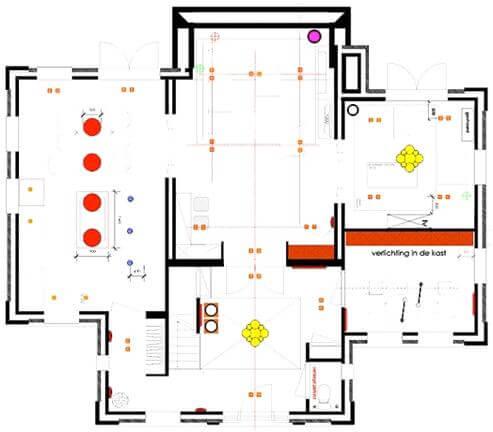 Tips voor binnenverlichting en buitenverlichting