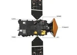 L'immagine mostra la sistemazione, sul modulo Trace Gas Orbiter, dei principali strumenti di ricerca.