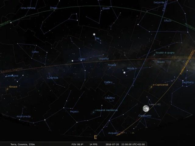 Le costellazioni del settore orientale del cielo a Luglio