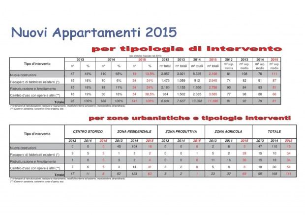Statistica_2015-009