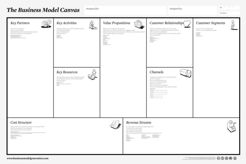 Esempio di Business Model