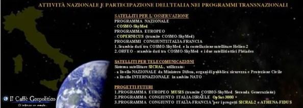 Panoramica dei principali programmi spaziali militari italiani.