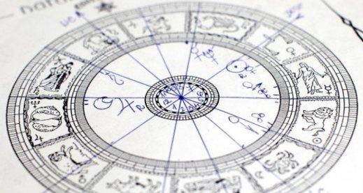 quadratura in astrologia