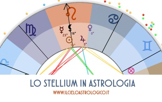Lo Stellium in astrologia e nel Tema Natale