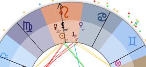 Lo stellium in astrologia e il significato nel Tema Natale