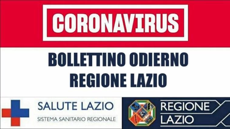Coronavirus Lazio: 169 nuovi positivi. I dati di oggi