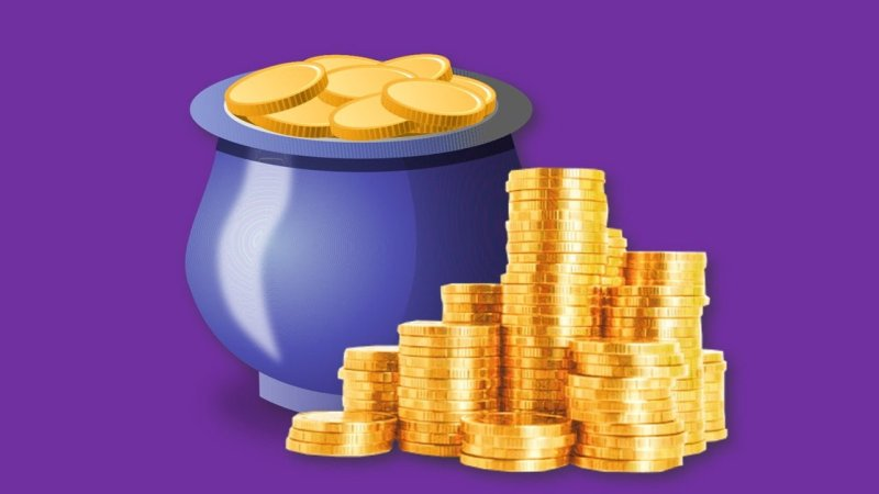 What is the Cost of Capital Meaning and Definition ilearnlot