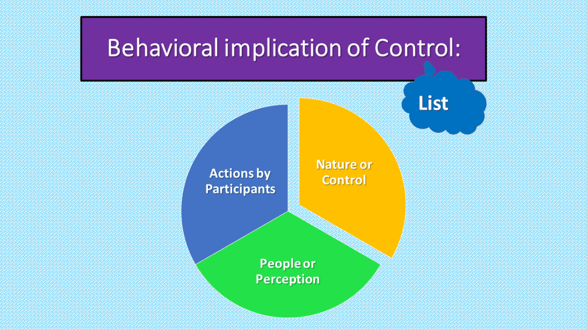 Behavioral implication of Control - List