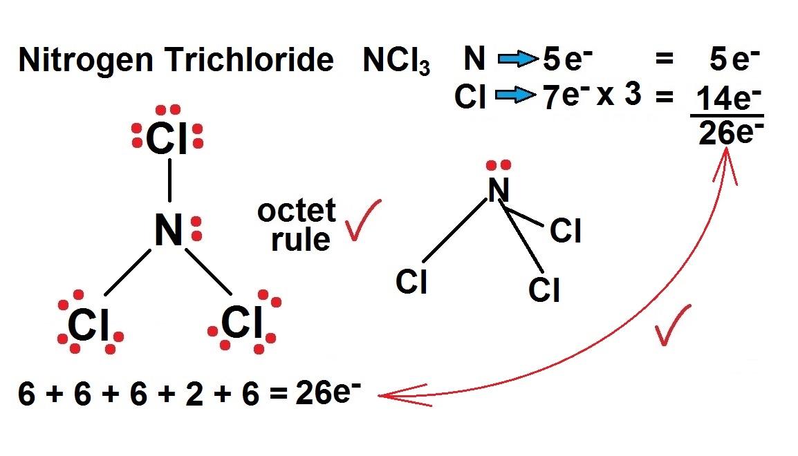 lewis diagram hno3